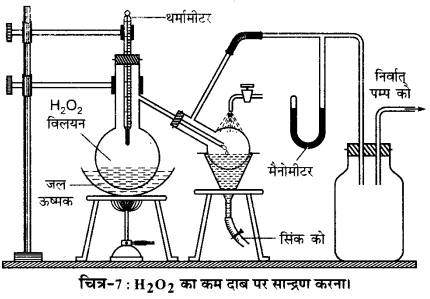 UP Board Solutions for Class 11 Chemistry Chapter 9 Hydrogen img-67