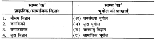 UP Board Solutions for Class 11 Geography Chapter 1 Fundamentals of Physical Geography Chapter 1 Geography as a Discipline img 1