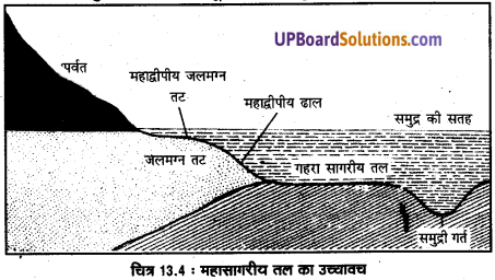 UP Board Solutions for Class 11 Geography Fundamentals of Physical Geography Chapter 13 Water(महासागरीय जल) img 5