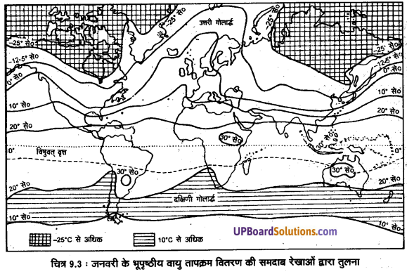UP Board Solutions for Class 11 Geography Fundamentals of Physical Geography Chapter 9 Solar Radiation, Heat Balance and Temperature(सौर विimg 3