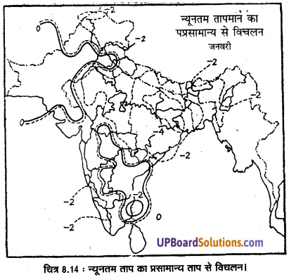 UP Board Solutions for Class 11 Geography Practical Work in Geography Chapter 8 Weather Instruments. Maps and Charts (मौसम यंत्र, मानचित्र तथा चार्ट) img 11