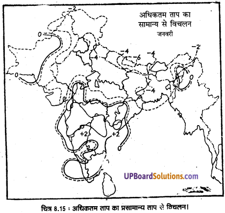 UP Board Solutions for Class 11 Geography Practical Work in Geography Chapter 8 Weather Instruments. Maps and Charts (मौसम यंत्र, मानचित्र तथा चार्ट) img 12