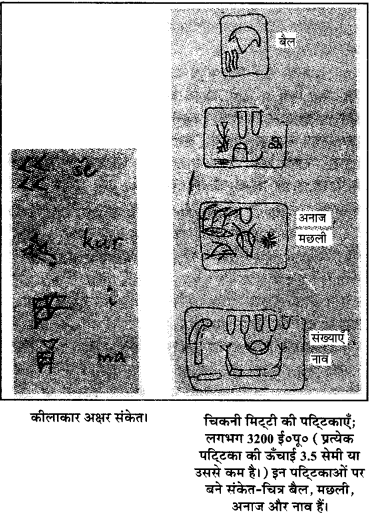 UP Board Solutions for Class 11 History Chapter 2 Writing and City Life image 4