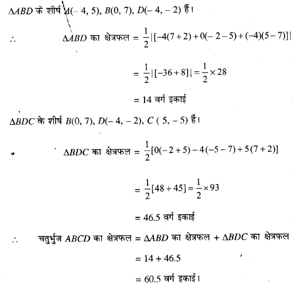 UP Board Solutions for Class 11 Maths Chapter 10 Straight Lines 10.1 1.1