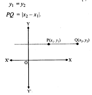 UP Board Solutions for Class 11 Maths Chapter 10 Straight Lines 10.1 3.1