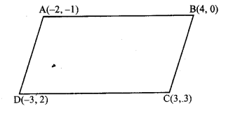 UP Board Solutions for Class 11 Maths Chapter 10 Straight Lines 10.1 9