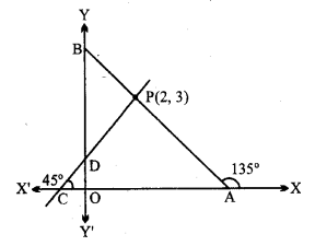 UP Board Solutions for Class 11 Maths Chapter 10 Straight Lines 10.2 12