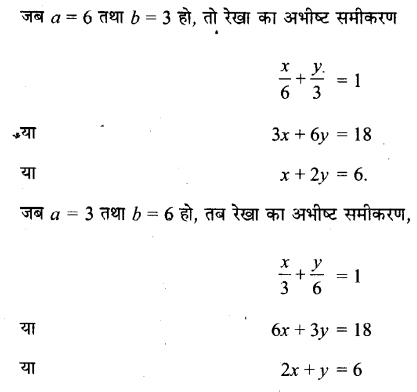 UP Board Solutions for Class 11 Maths Chapter 10 Straight Lines 10.2 13.2
