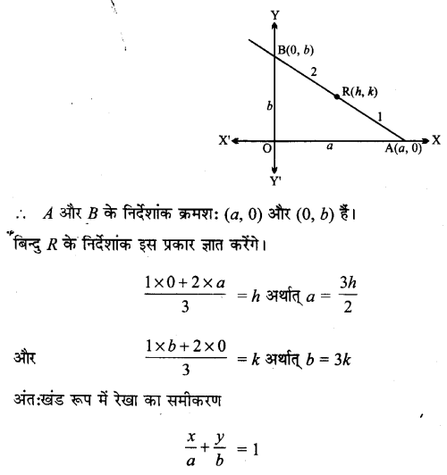 UP Board Solutions for Class 11 Maths Chapter 10 Straight Lines 10.2 19