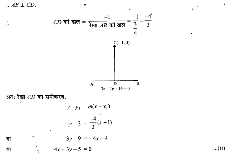 UP Board Solutions for Class 11 Maths Chapter 10 Straight Lines 10.3 14.1