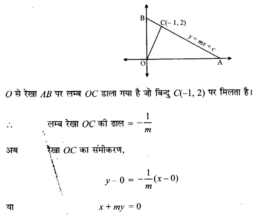 UP Board Solutions for Class 11 Maths Chapter 10 Straight Lines 10.3 15