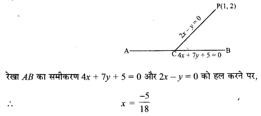 UP Board Solutions for Class 11 Maths Chapter 10 Straight Lines 15