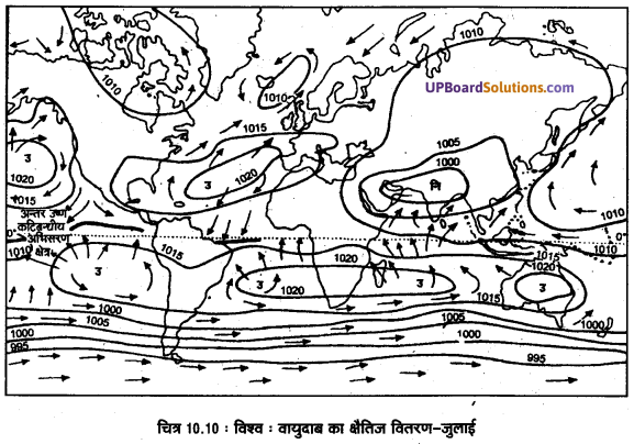 UP Board Solutions for Class 11Geography: Fundamentals of Physical Geography Chapter 10 Atmospheric Circulation and Weather Systems img 11