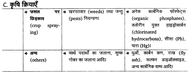 UP Board Solutions for Class 12 BiologyChapter 16 Environmental Issues img-4