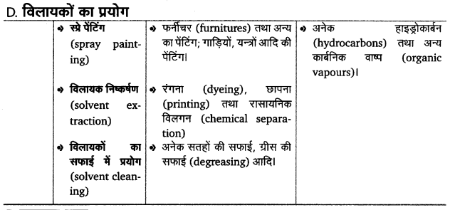 UP Board Solutions for Class 12 BiologyChapter 16 Environmental Issues img-5