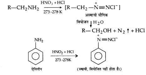 UP Board Solutions for Class 12 Chemistry Chapter 13 Amines image 22