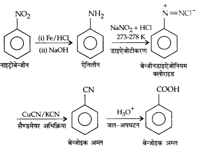 UP Board Solutions for Class 12 Chemistry Chapter 13 Amines image 39