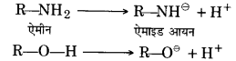 UP Board Solutions for Class 12 Chemistry Chapter 13 Amines image 55