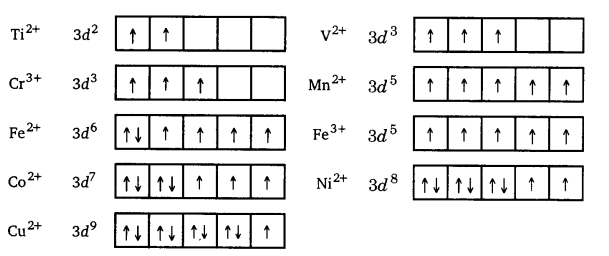 UP Board Solutions for Class 12 Chemistry Chapter 8 The d and f Block Elements image 12