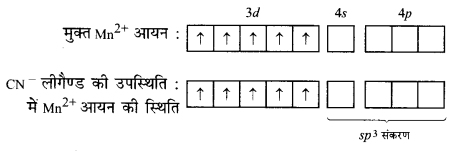 UP Board Solutions for Class 12 Chemistry Chapter 8 The d and f Block Elements image 18