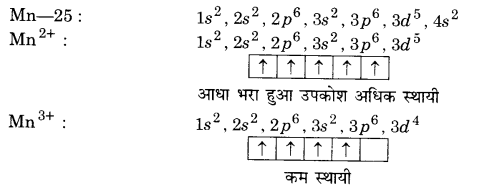 UP Board Solutions for Class 12 Chemistry Chapter 8 The d and f Block Elements image 20