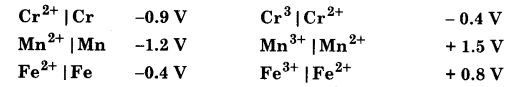 UP Board Solutions for Class 12 Chemistry Chapter 8 The d and f Block Elements image 8