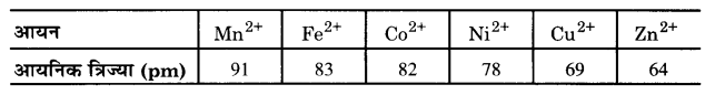 UP Board Solutions for Class 12 Chemistry Chapter 9 Coordination Compounds image 32