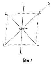 UP Board Solutions for Class 12 Chemistry Chapter 9 Coordination Compounds image 41