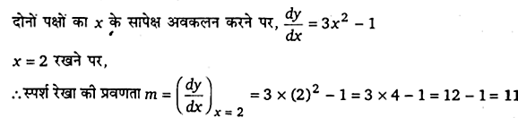 UP Board Solutions for Class 12 Maths Chapter 6 Application of Derivatives image 48