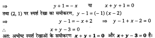 UP Board Solutions for Class 12 Maths Chapter 6 Application of Derivatives image 56