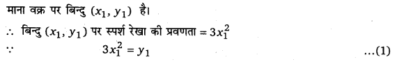 UP Board Solutions for Class 12 Maths Chapter 6 Application of Derivatives image 67