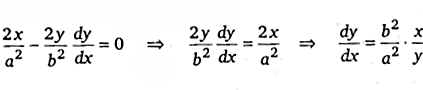 UP Board Solutions for Class 12 Maths Chapter 6 Application of Derivatives image 77