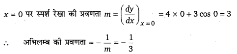 UP Board Solutions for Class 12 Maths Chapter 6 Application of Derivatives image 81