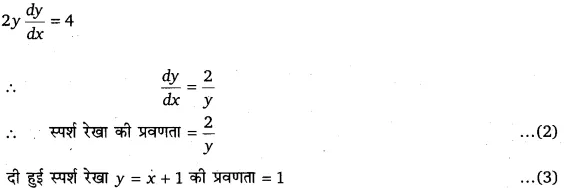 UP Board Solutions for Class 12 Maths Chapter 6 Application of Derivatives image 82