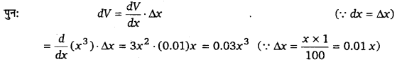 UP Board Solutions for Class 12 Maths Chapter 6 Application of Derivatives image 99