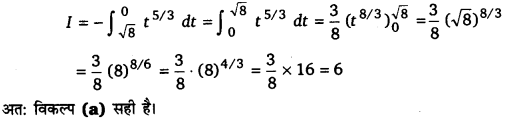 UP Board Solutions for Class 12 Maths Chapter 7 Integrals image 396