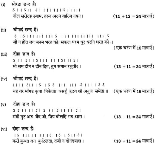 UP Board Solutions for Class 12 Samanya Hindi छन्द img 6