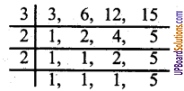 UP Board Solutions for Class 6 Maths Chapter 10लघुत्तम समापवर्त्य एवं महत्तम समापवर्तक 28