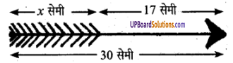 UP Board Solutions for Class 6 Maths Chapter 11समीकरण 7