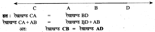 UP Board Solutions for Class 6 Maths Chapter 13 त्रिभुज 13a 6