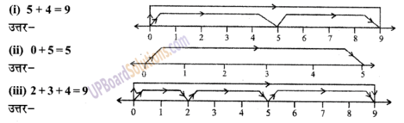 UP Board Solutions for Class 6 Maths Chapter 2पूर्ण संख्याएँ 3