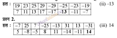 UP Board Solutions for Class 6 Maths Chapter 3 पूर्णांक 1