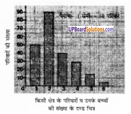 UP Board Solutions for Class 6 Maths Chapter 4सांख्यिकी 13