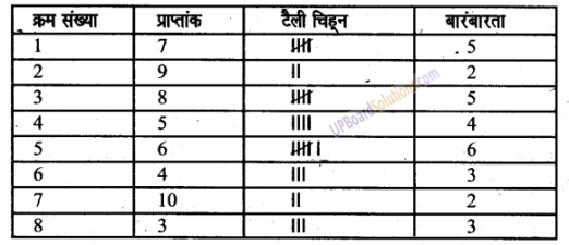 UP Board Solutions for Class 6 Maths Chapter 4सांख्यिकी 17