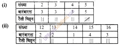 UP Board Solutions for Class 6 Maths Chapter 4सांख्यिकी 2
