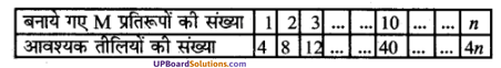 UP Board Solutions for Class 6 Maths Chapter 5बीजगणितीय अवधारणा 3