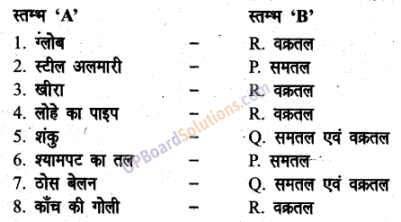 UP Board Solutions for Class 6 Maths Chapter 7ज्यामितीय अवधारणाएँ 1