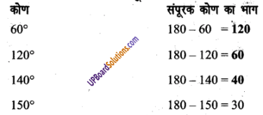 UP Board Solutions for Class 6 Maths Chapter 8कोण 2