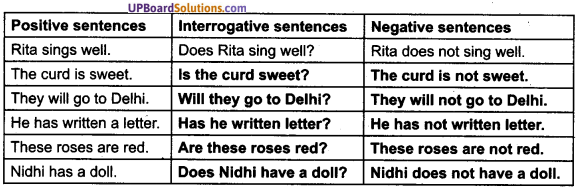 UP Board Solutions for Class 7 English Chapter 3Sanjay the Brave Boy img-3