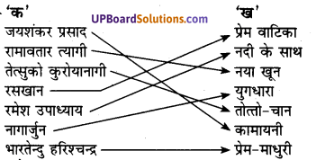 UP Board Solutions for Class 7 Hindi Chapter 10 सत्साहस (मंजरी) image - 1